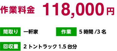 作業料金45,000円